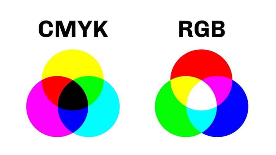 تفاوت CMYK RGB