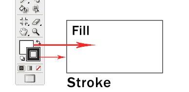ابزار Fill & Stroke