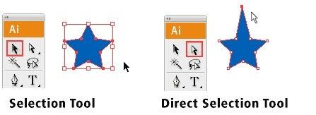 ابزار های انتخاب Selection Tools
