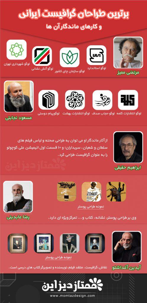اینفوگرافیک برترین طراحان گرافیک ایرانی