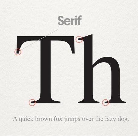 فونت Serif