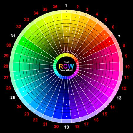 دایره رنگ