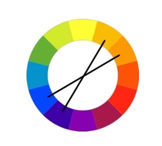 ترکیب مکمل رنگ