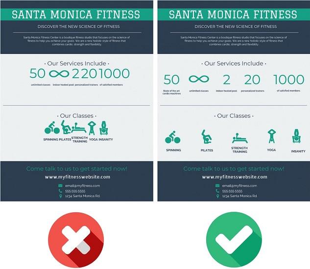 مقایسه نحوه استفاده صحیح و استفاده نادرست آیکون در طراحی پوستر