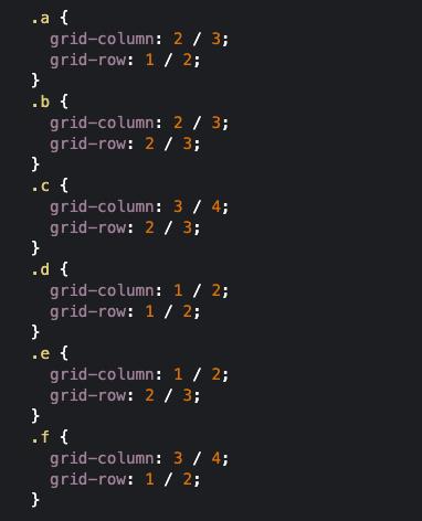استفاده از ویژگی های مختصر grid-column و grid-row