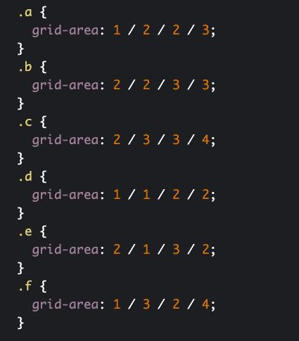 ویژگی grid-area